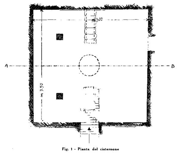 2 cisternone masseria tagghiateddre