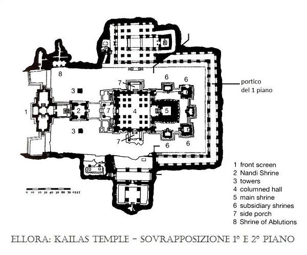 36 kailash temple india