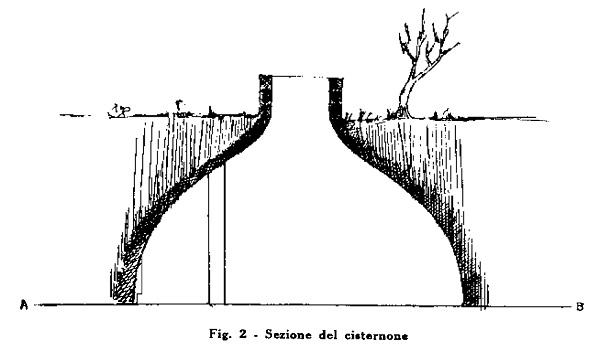 1 cisternone masseria tagghiateddre