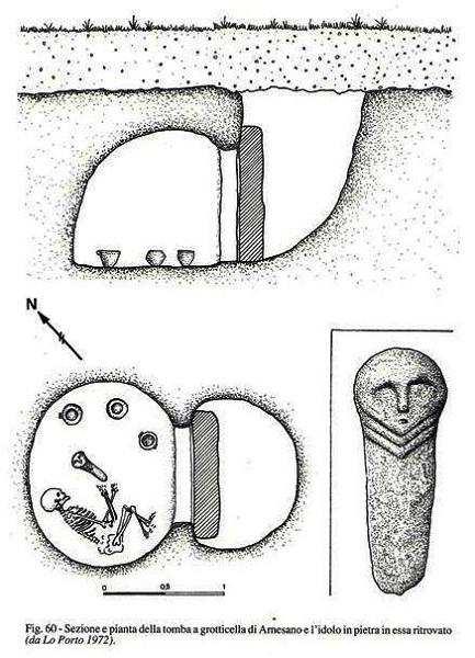 idoletto-sezione scoperta